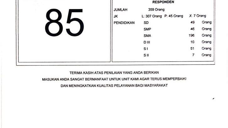 Indeks kepuasan Masyarakat Satlantas Polresta Tangerang Periode April 2021